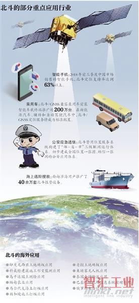 中国北斗系统正式提供全球服务