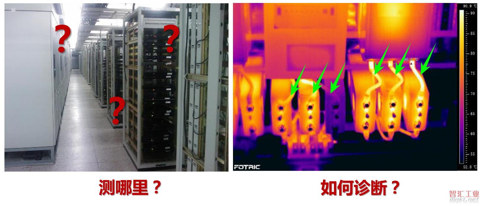"""黑科技FOTRIC X强势发布,快来了解智""""慧""""云热像!"""