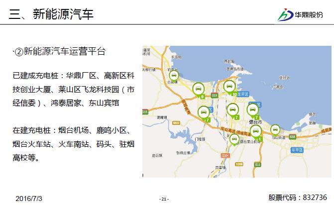 中国烟台制造业与互联网融合创新高峰论坛--《制造+互联+服务创新》华鼎PPT分享