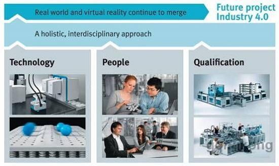电子行业智能工厂系列(四):工业4.0契机  电子行业生产自动化