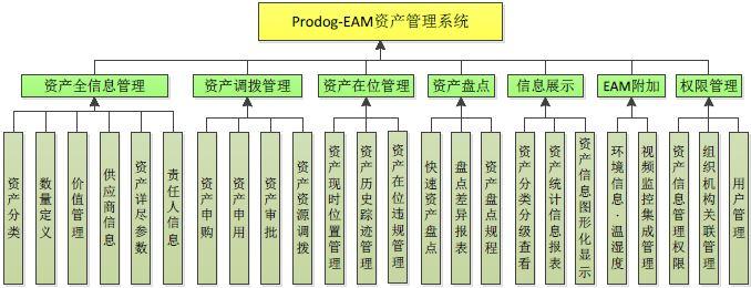 航空航天智能制造系列(三):某航天制造企业生产采用RFID资产管理
