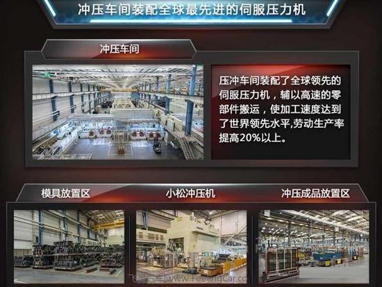 """汽车行业智能工厂系列(四):走进广汽丰田""""海外模范工厂""""自动化整车生产线"""
