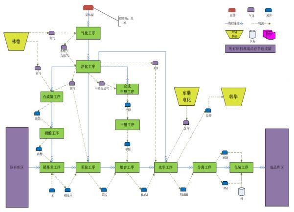 GE系列(一):GE 智能平台的智能工厂建设探索