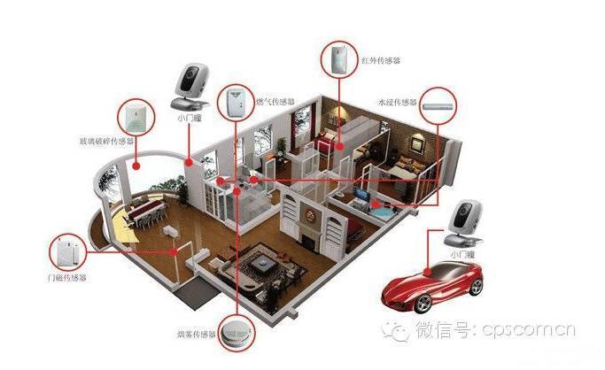看数字图像处理如何在家庭安防系统中大显身手
