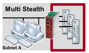智能制造与工业4.0时代的信息安全