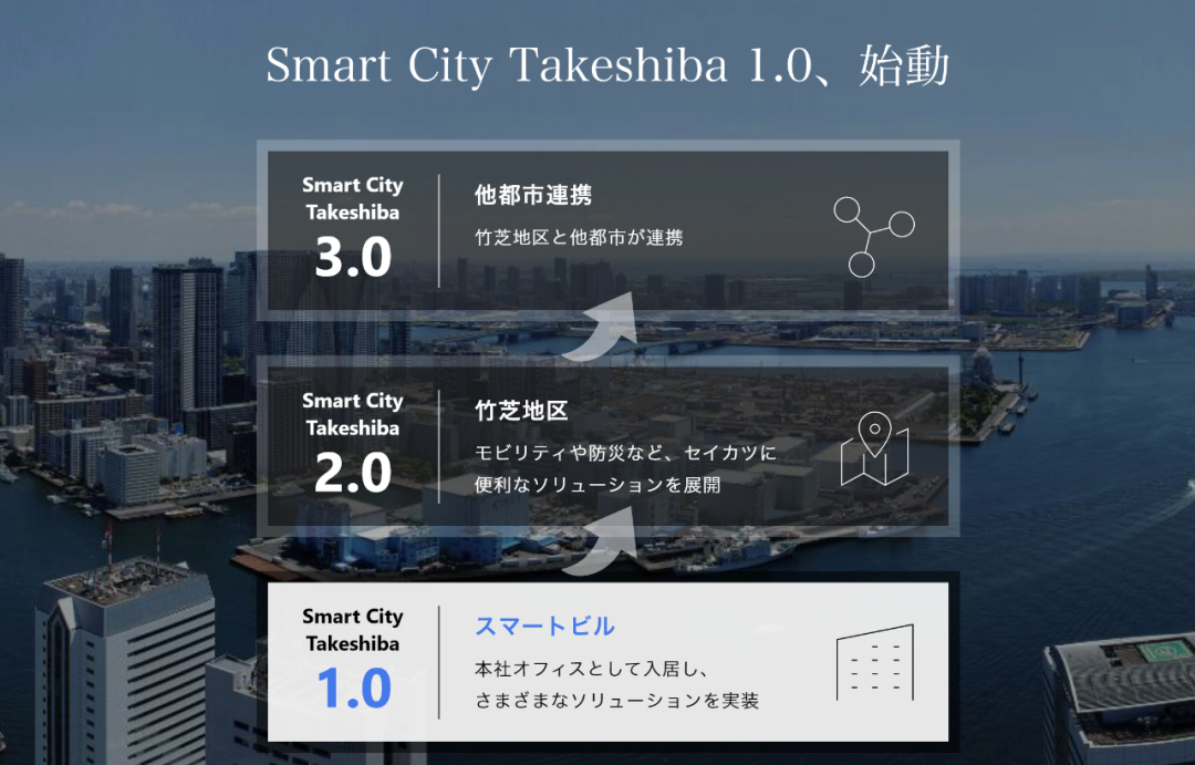 广州:智慧城市建设是渐进式的
