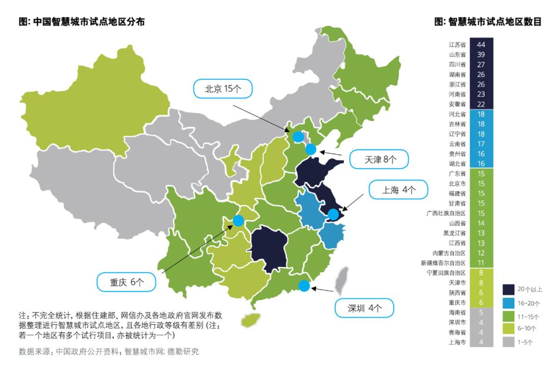 北京,探索智慧城市宜居的技术路径