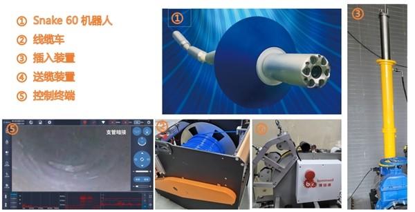供水管道带压检测设备博铭维智能科技Snake60震撼上市!