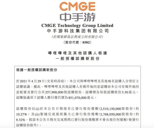 中手游:哔哩哔哩认购1.98亿股公司股份 每股3.3港元