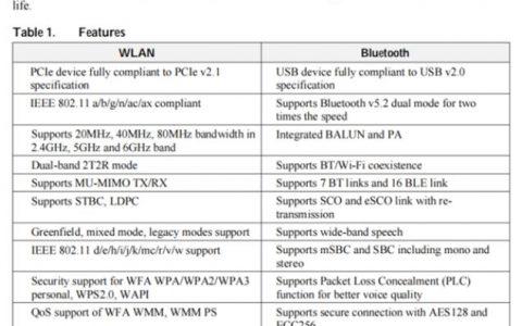 AMD发布首款网卡:联发科MT7921K马甲版 支持Wi-Fi 6E-智慧资讯