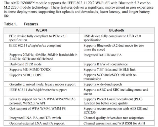 AMD发布首款网卡:联发科MT7921K马甲版 支持Wi-Fi 6E