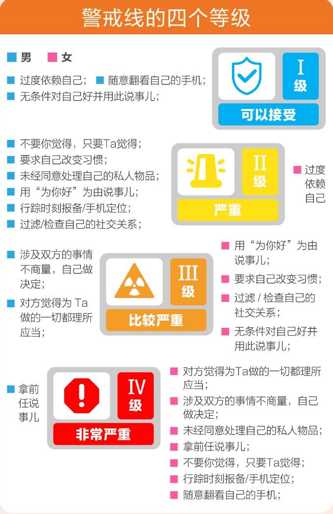 """百合佳缘集团发布520婚恋观报告――《爱情需要""""边界感""""?》"""
