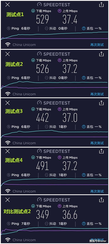 华为路由H6测评:超大户型全屋千兆WiFi6+无死角