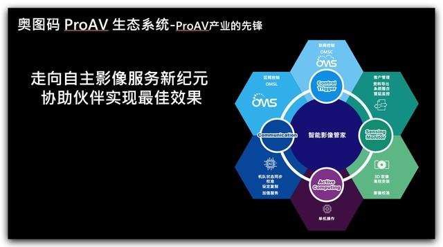 智慧之光 智绘未来――2021年奥图码520新品发布会