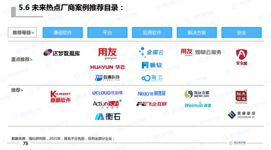 2021年中国信创生态报告发布 指引未来信创产业发展