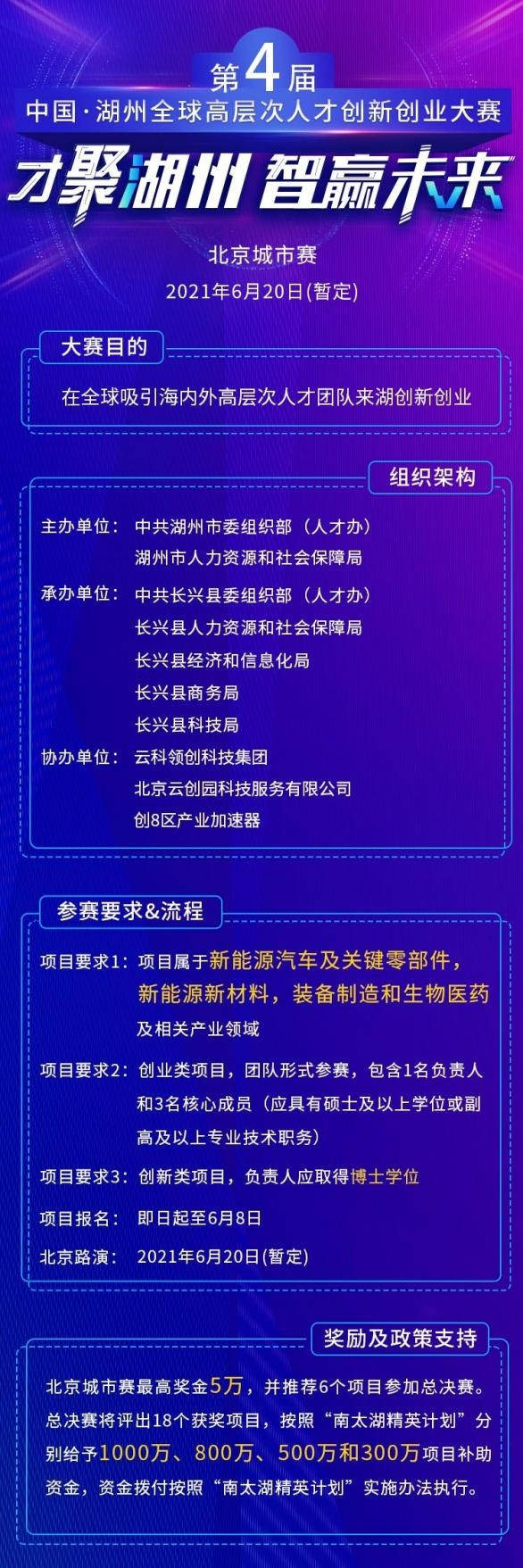 """""""凝心聚力抓招引 千万重奖补项目"""" 第四届中国・湖州全球高层次人才创新创业大赛启动报名"""
