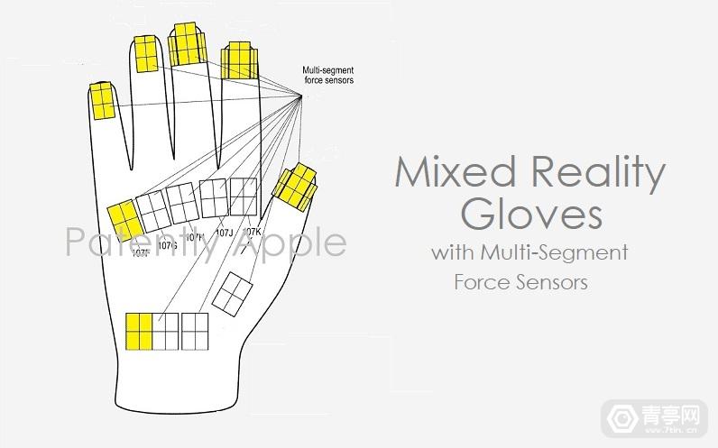 苹果AR/VR手套专利:可通过力传感器阵列识别握力变化