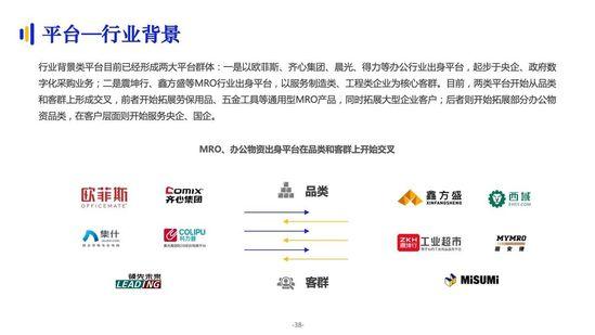 亿邦智库:《2021数字化采购发展报告》详解十万亿级市场