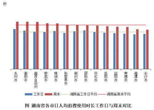 让普惠教育更精准 北师大、作业帮联合发布湖南在线学习大数据报告