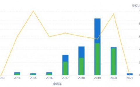 中国移动剑指物联网,加快布局芯片领域